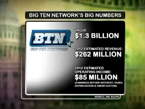 The Big Ten Network's Game Plan