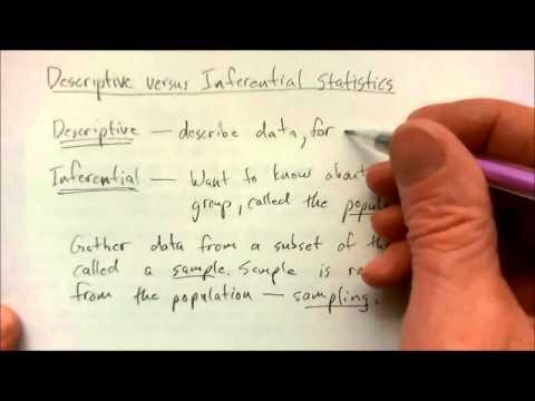 Descriptive Vs Inferential Statistics YouTube