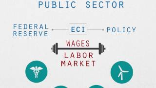 How the ECI Is Used