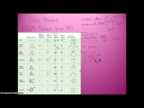 Covalent Bonding Basics