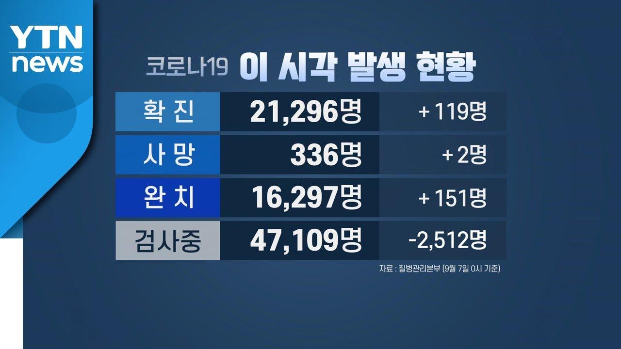 Download 급증세 잠시 '주춤'...신규환자 119명·수도권 78명 / YTN