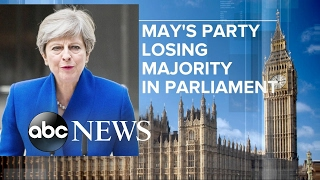 U.K. Prime Minister Theresa May's Conservative Party suffered a stu...