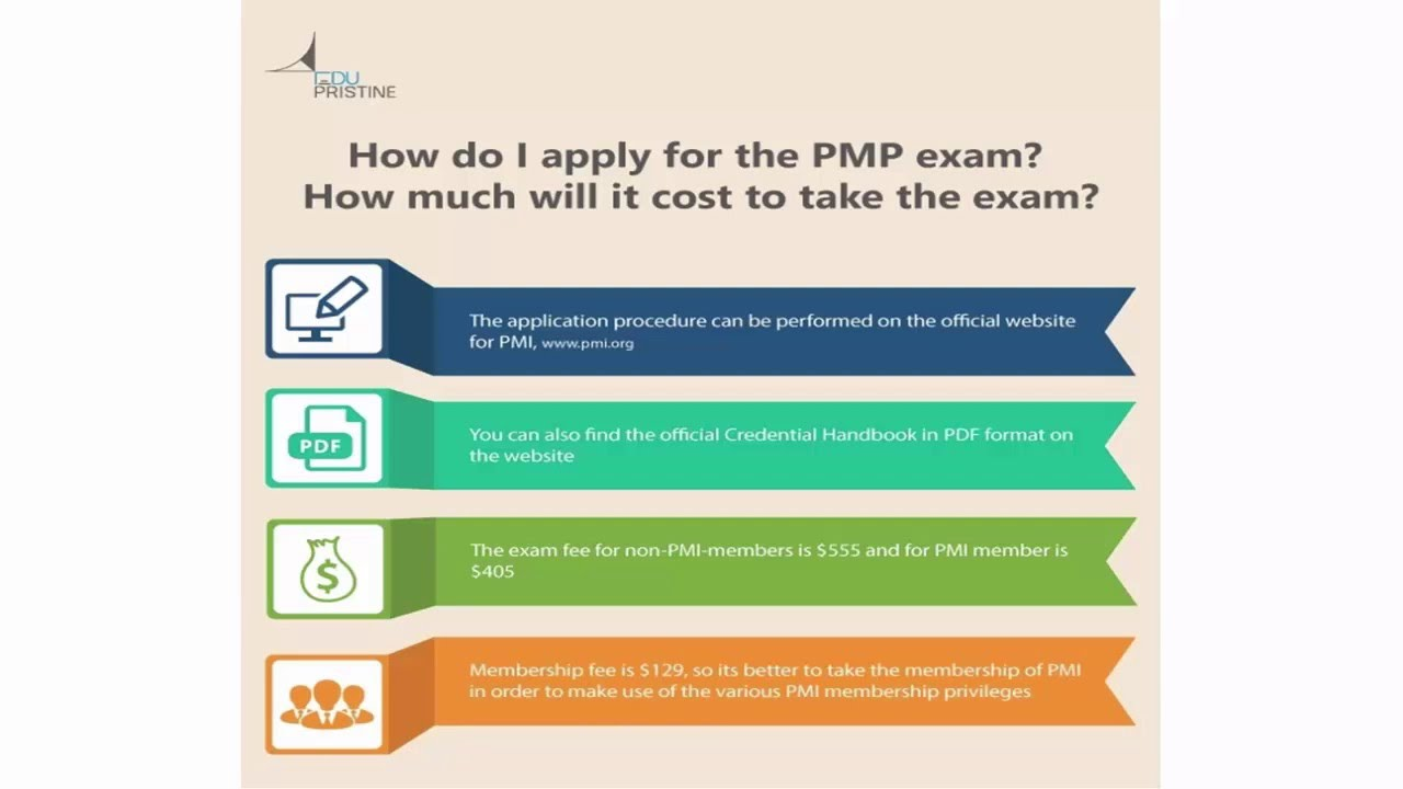 How To Apply For The Pmp Exam Youtube