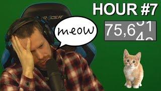Saying Meow 100,000 Times