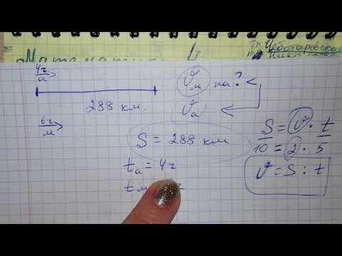№10 стр 77 Урок 104 Математика 4 класс 2 часть Чеботаревская 2018 задача про скорость