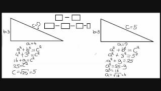 Uitleg stelling van Pythagoras