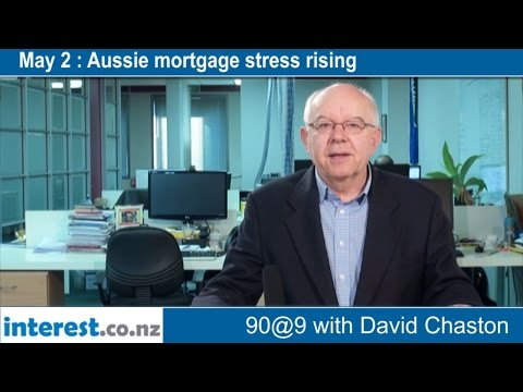 90 seconds @ 9am : Aussie mortgage stress rising