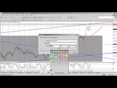 Среднесрочный анализ  валютных курсов 5.09.2014