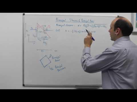 2a | MSE203  Principal Stresses and Principal Axes