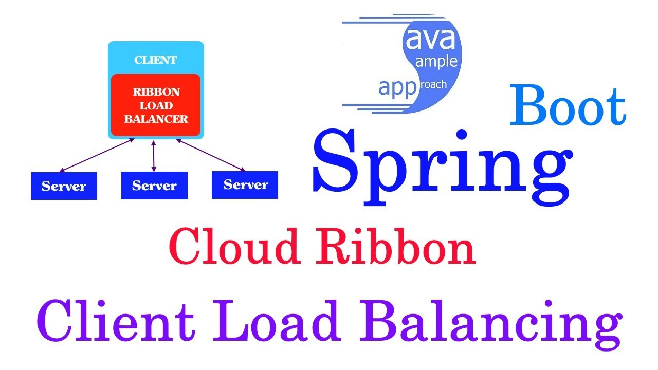Client Load Balancing with Spring Cloud Ribbon + Spring Boot
