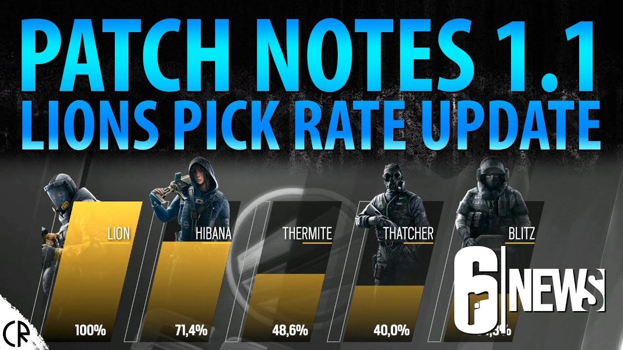 Patch 1 1 & Lions 100% Pick Rate - 6News - Tom Clancy's Rainbow Six Siege -  R6