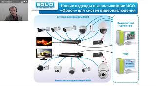 """Вебинар: Построение систем видеонаблюдения на примере оборудования """"Болид"""""""