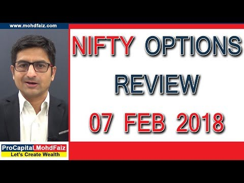 NIFTY OPTIONS STRATEGIES