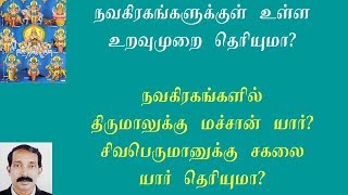 Relationship of the Navagraha | Navakiraga History | நவகிரங்களின் உறவு முறை