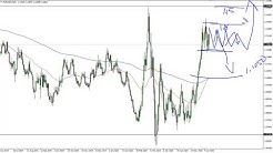 EUR/USD and GBP/USD Forecast June 17, 2020