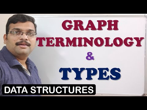GRAPH TERMINOLOGY & TYPES OF GRAPHS - DATA STRUCTURES