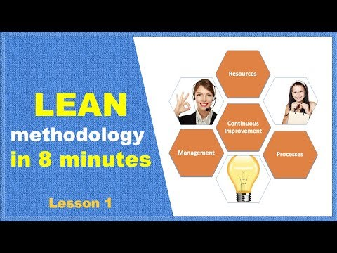 Introduction to Lean Methodology