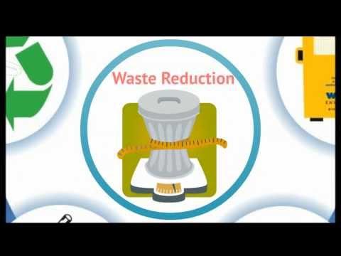 Worldwide Solutions for Waste Management (Engr. Kareem Hassan)