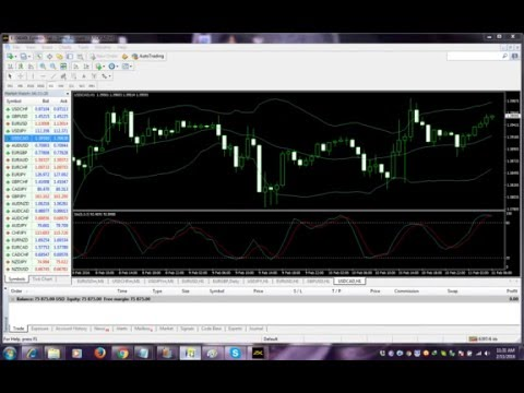 Daily forex signal prediction