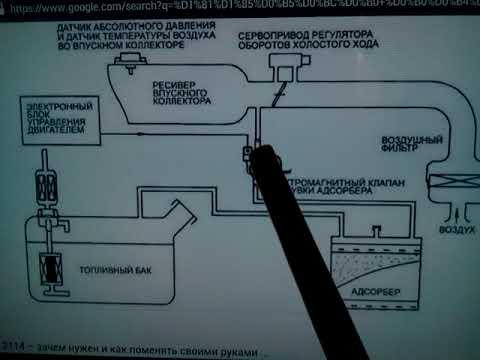 Как отключить клапан адсорбера