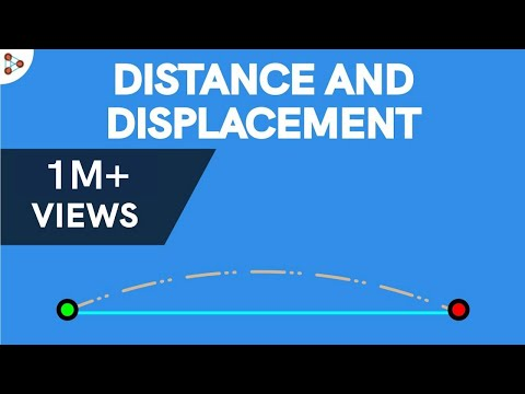 Motion | Distance and Displacement | Physics | Don't Memorise