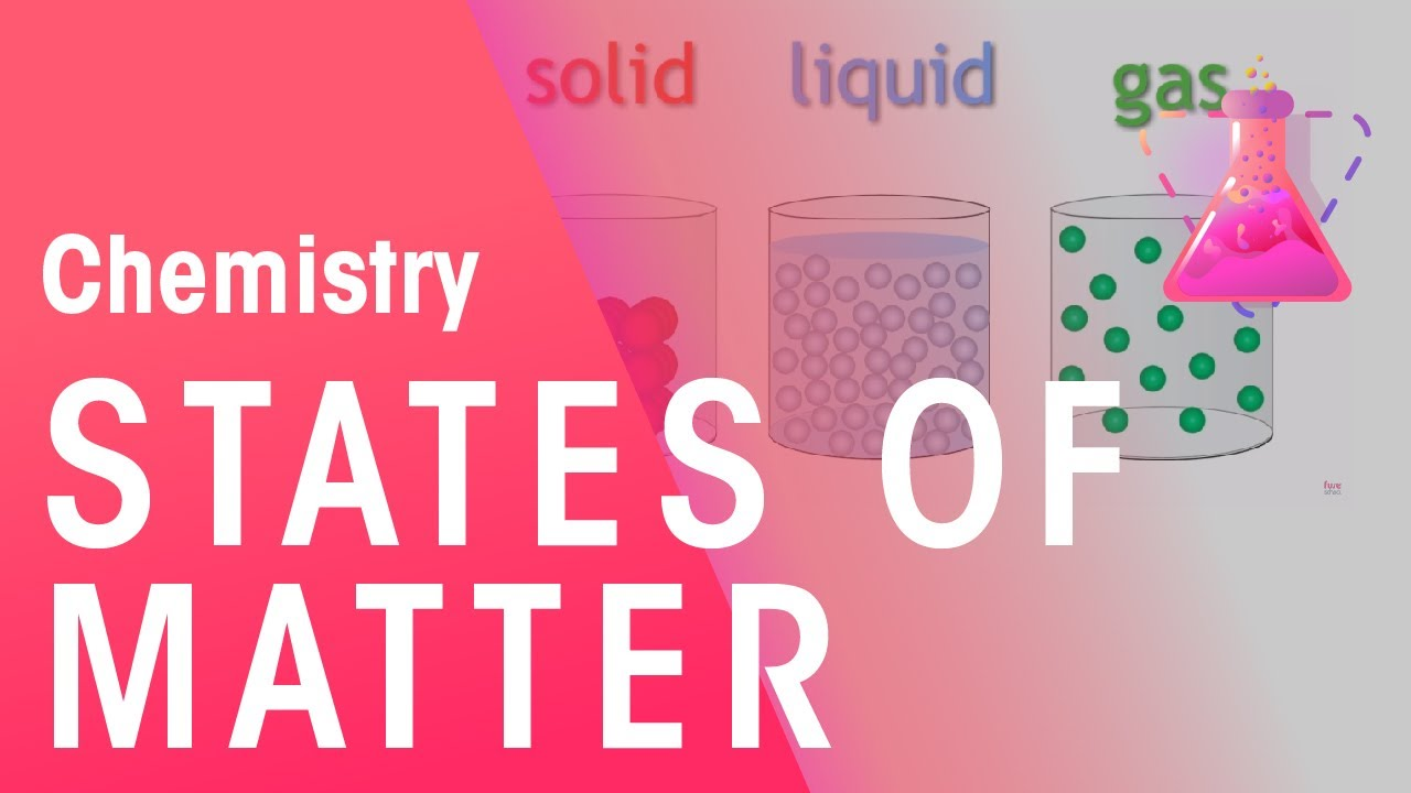 states of matter solids liquids and gases chemistry for all the fuse school youtube. Black Bedroom Furniture Sets. Home Design Ideas