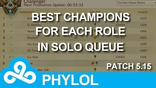 Best champions in every role for solo queue - Patch 5.15