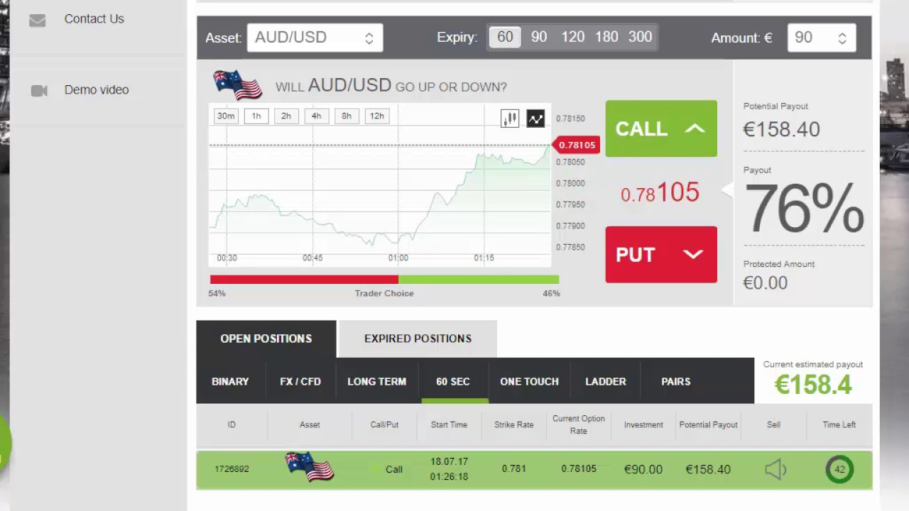 Binary options 360 complaints
