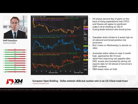 Forex News: 04/12/2018 - Dollar extends slide but caution sets in on US-China trade truce