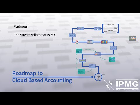 Independent Review on Cloud Based Accounting for South African Accounting Firms