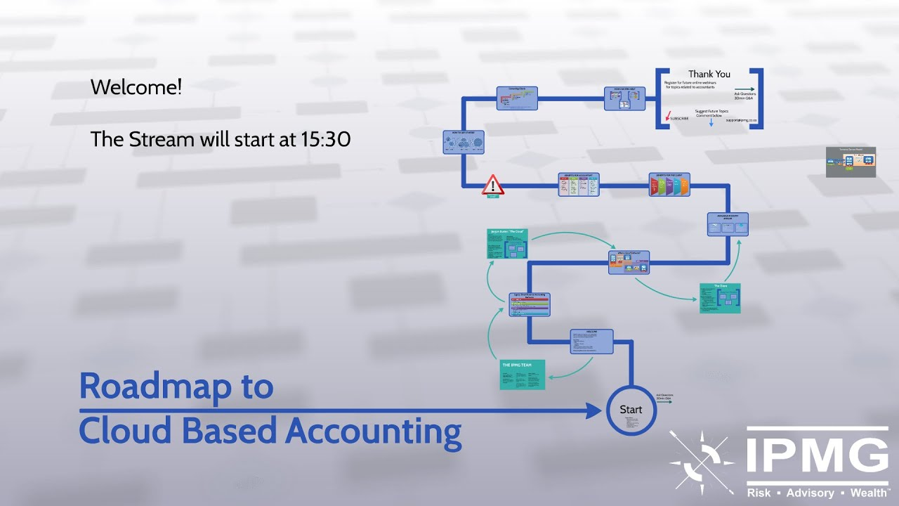cloud based accounting The best cloud based small business accounting software send invoices, track time, manage receipts, expenses, and accept credit cards free 30-day trial.