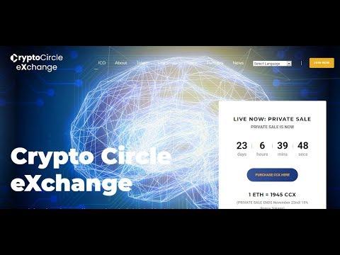 CRYPTO CIRCLE EXCHANGE CCXTOKEN AIRDROP (60-146)$ 2. NETSOLAR ROUND2~ 60000 TOKENS