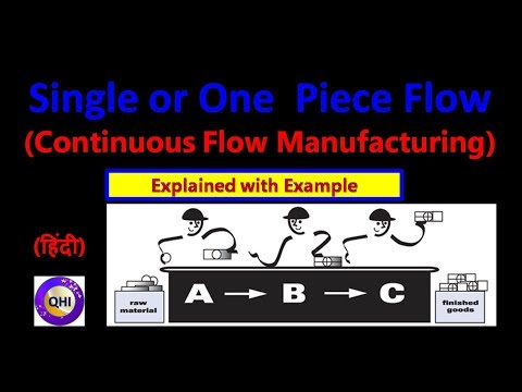 What's the Difference Between Lean Manufacturing and ...