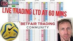 Live Lay the Draw/Lay the Score @ 60mins Betfair Trading Strategy/System