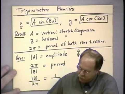 Calculus 1- Lecture 3 - Trigonometry, Inverse Functions, Exponential & Logarithmic Functions