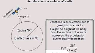 XII - Physics - Gravitational Motion for MH-CET, JEE(MAIN), NEET