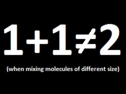 Molecular Packing Explained