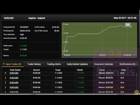 forex binary option managed