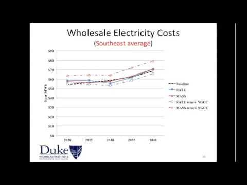 Webinar: Impacts of Clean Power Plan Compliance Choices for the Southeastern United States