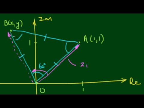 Complex Numbers And There Geometrical Representation border=