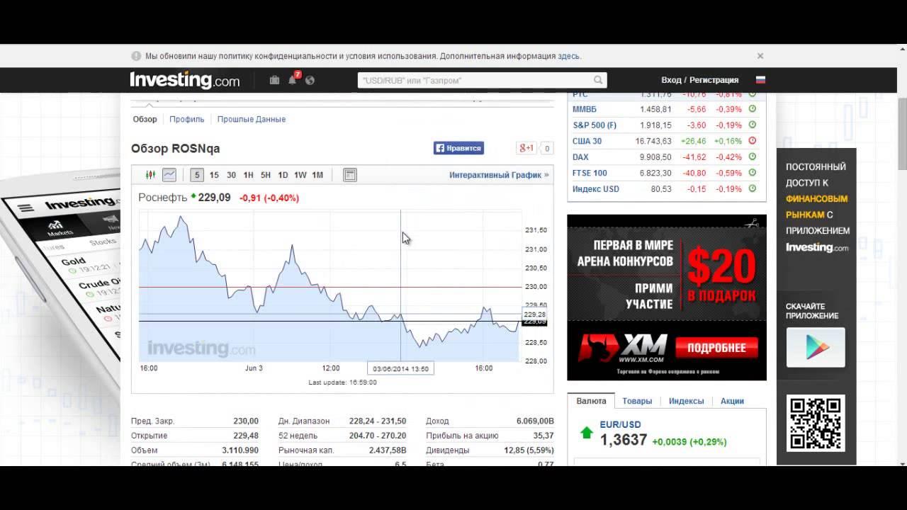 Рейтинг букмекеров бинарных опционов-2
