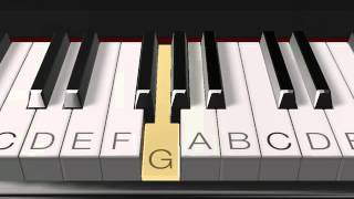 I M Blue Da Ba Dee Piano Trotrial