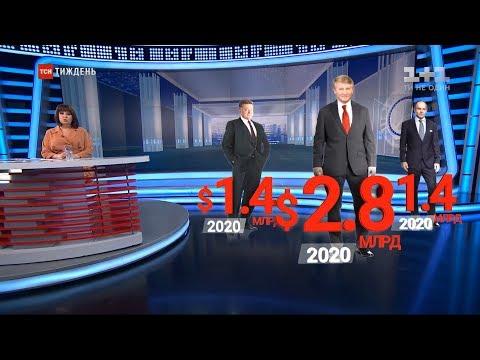 Forbes вперше за три роки опублікував рейтинг найбагатших людей України