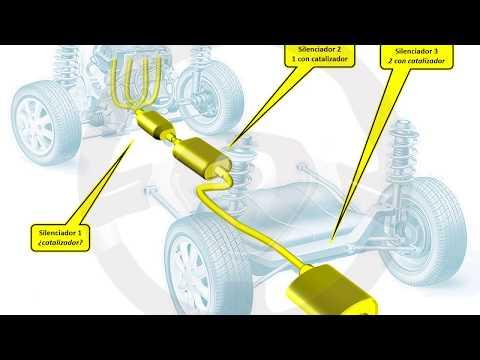 INTRODUCCIÓN A LA TECNOLOGÍA DEL AUTOMÓVIL - Módulo 5 (7/11)