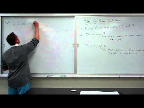 Units of Measurement and Scientific Notation