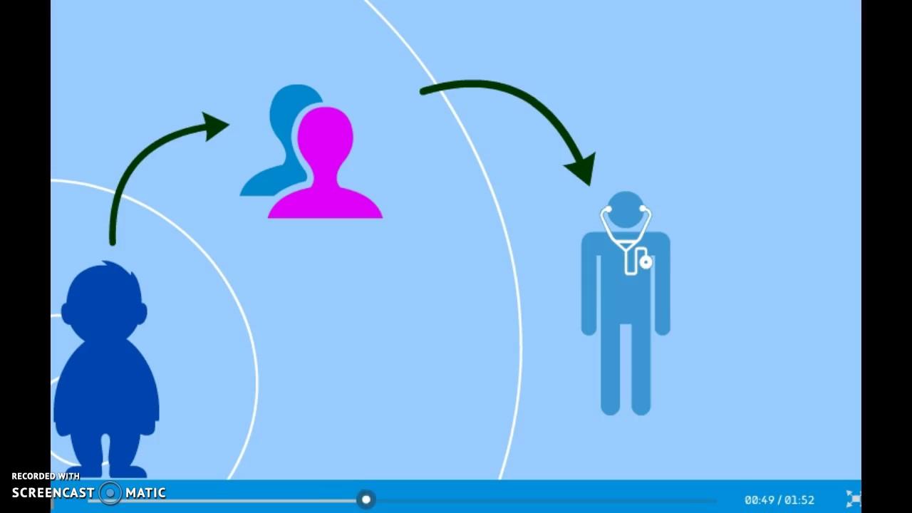 job searching skills for internships job searching skills for internships