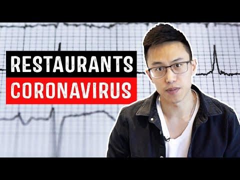 #1-way-restaurants-will-survive-coronavirus-closures-|-restaurant-management