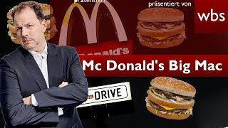 McDonald's loses right to name Big Mac | Lawyer Christian Solmecke