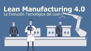 Software Lean Manufacturing iLEAN | Kanban, JIT, SMED, 6Sigma, FIFO ...