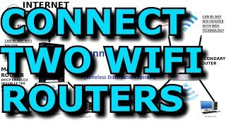 Connecting Two WIFI Routers With WDS And Sharing The Internet And Network